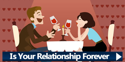 Is Your Relationship Forever?